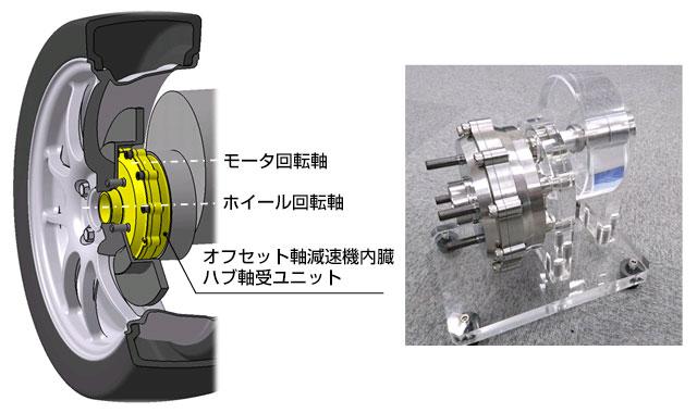 NSK: オフセット軸減速機内蔵ハブ軸受ユニット