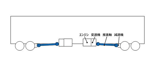 kat19022803: 2700系駆動系概略図