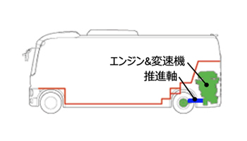 kat19022809: ノンステップ低床バス
